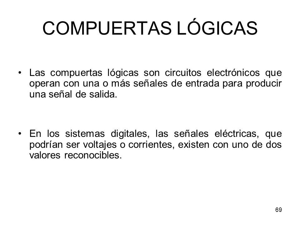 COMPUERTAS LÓGICAS Las compuertas lógicas son circuitos electrónicos que operan con una o más señales de entrada para producir una señal de salida.