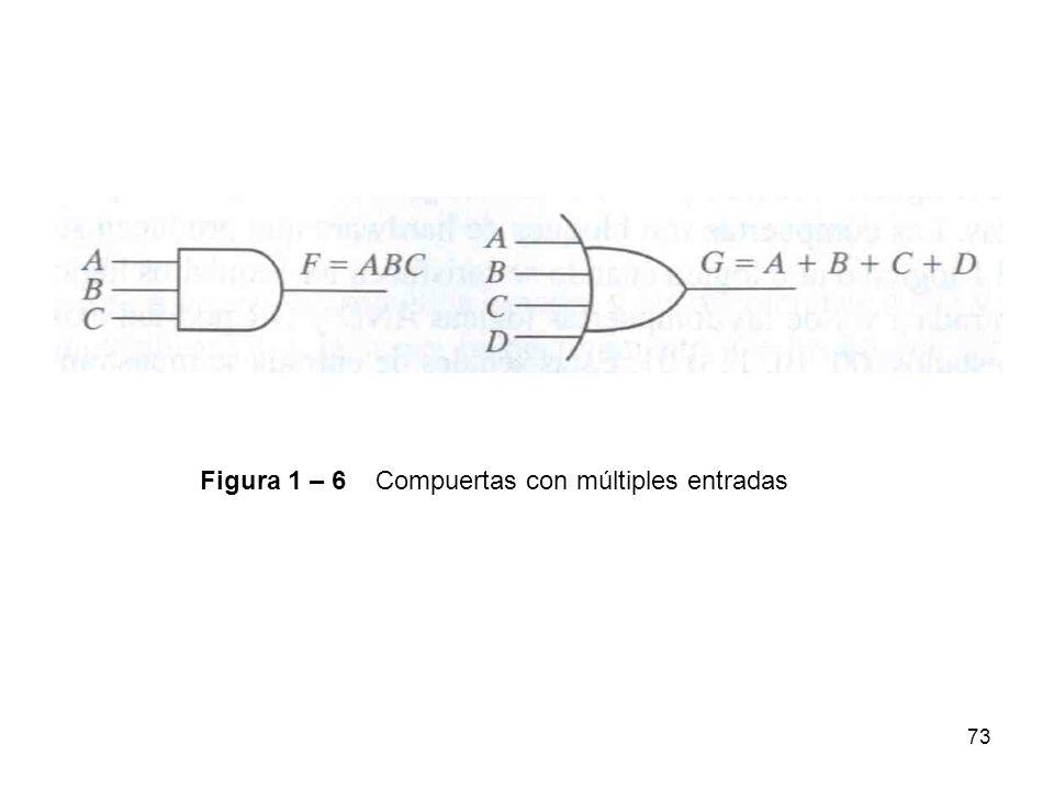 Figura 1 – 6 Compuertas con múltiples entradas