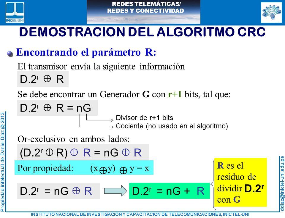 DEMOSTRACION DEL ALGORITMO CRC