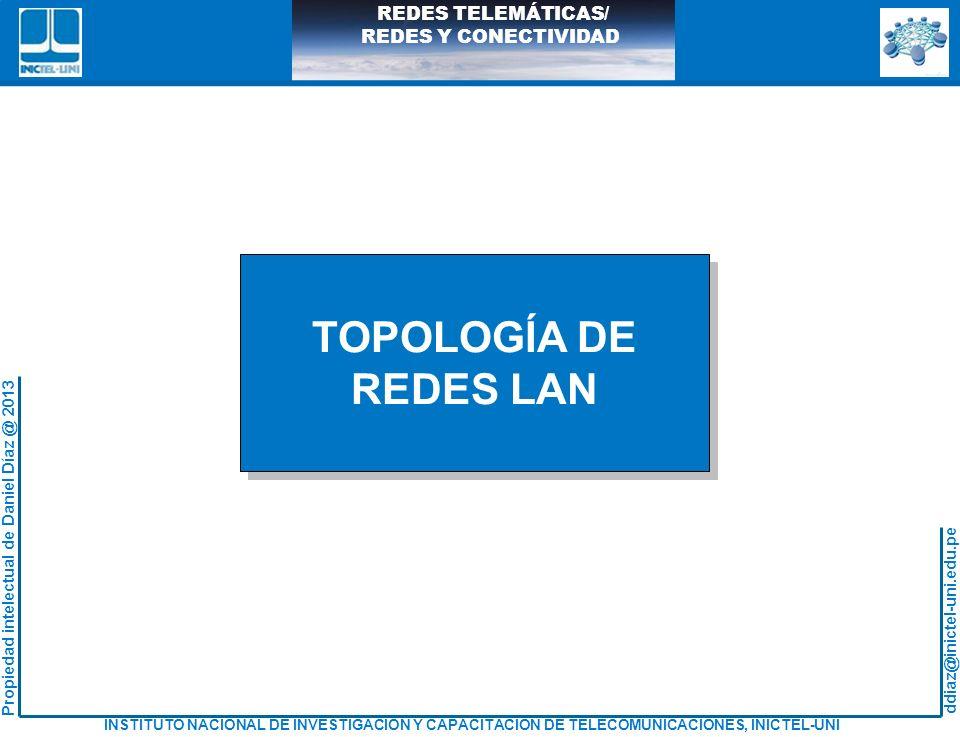 TOPOLOGÍA DE REDES LAN