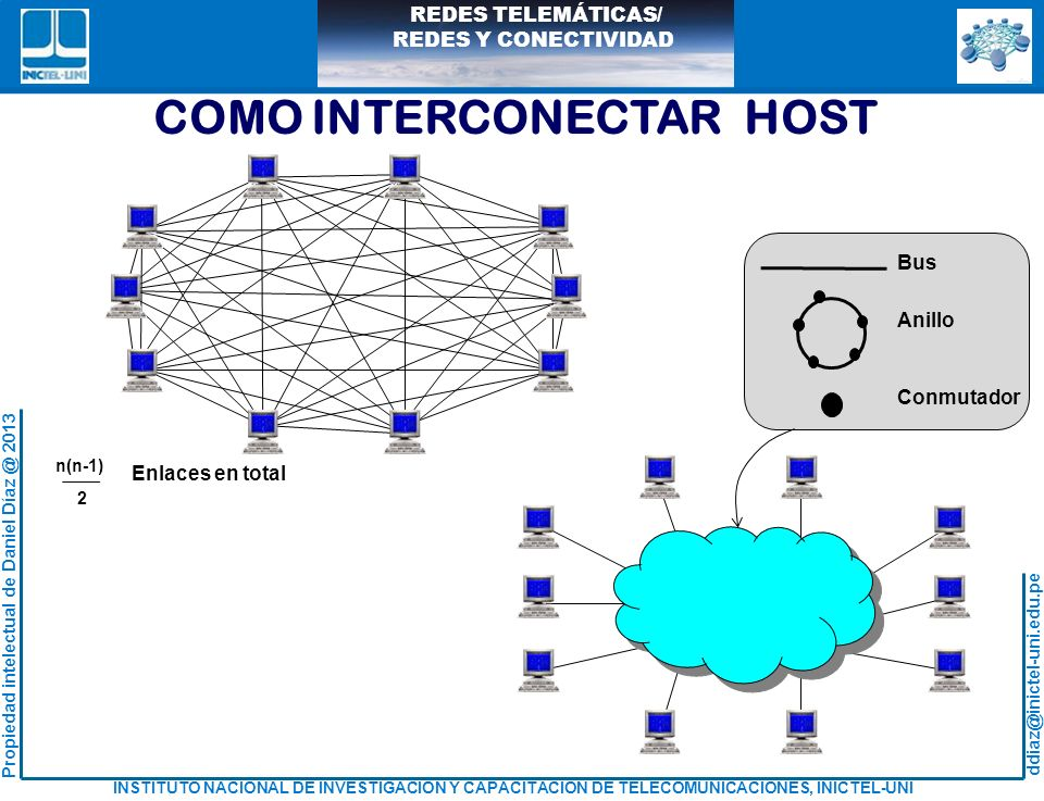 COMO INTERCONECTAR HOST