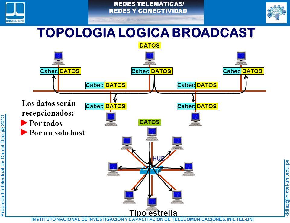 TOPOLOGIA LOGICA BROADCAST