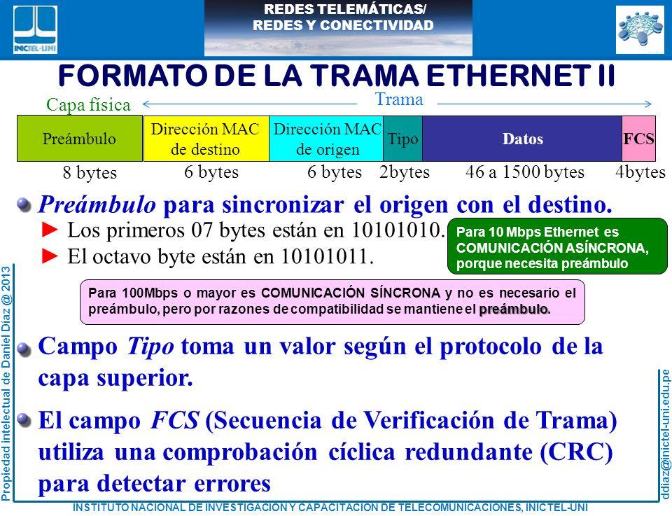 FORMATO DE LA TRAMA ETHERNET II