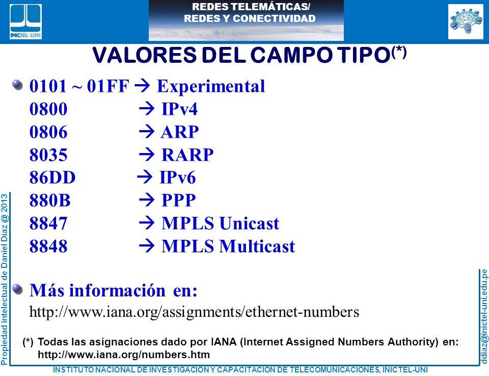 VALORES DEL CAMPO TIPO(*)