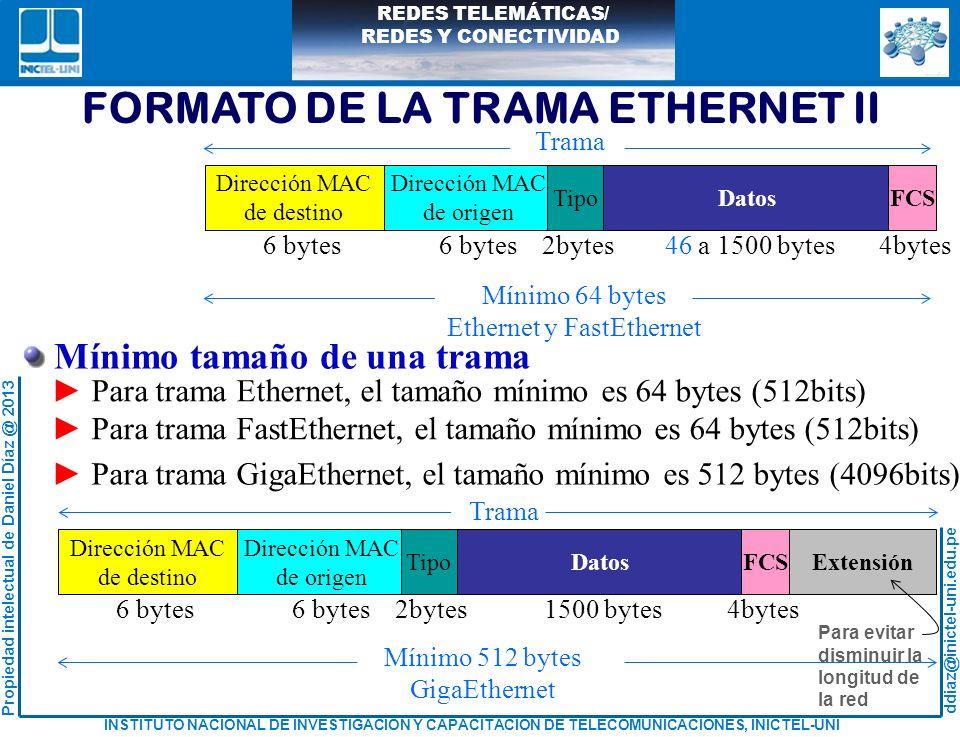 Ethernet y FastEthernet