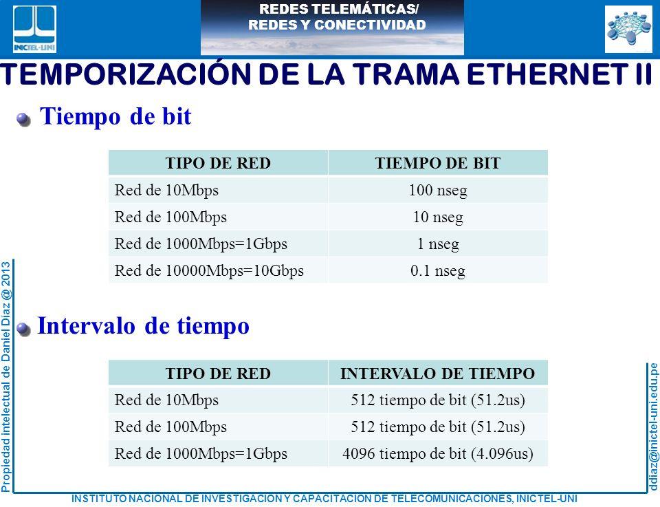 TEMPORIZACIÓN DE LA TRAMA ETHERNET II