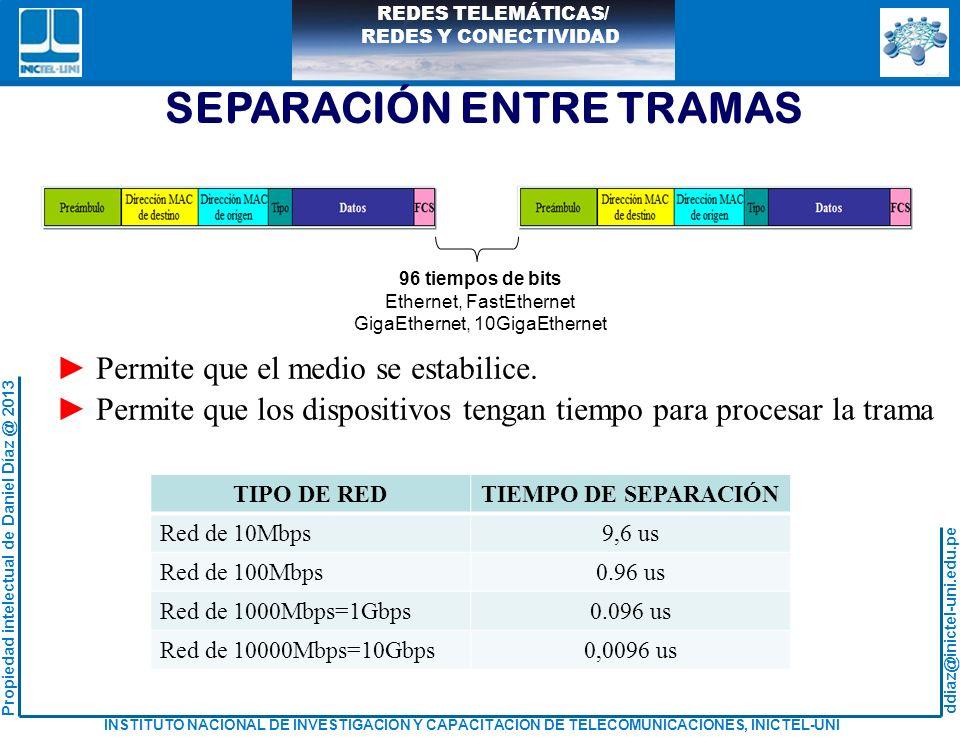 SEPARACIÓN ENTRE TRAMAS
