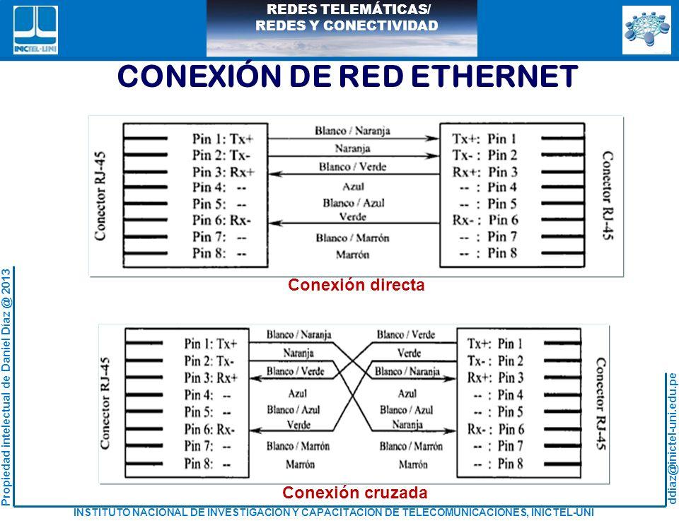 CONEXIÓN DE RED ETHERNET