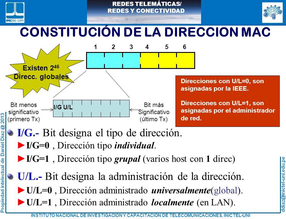CONSTITUCIÓN DE LA DIRECCION MAC