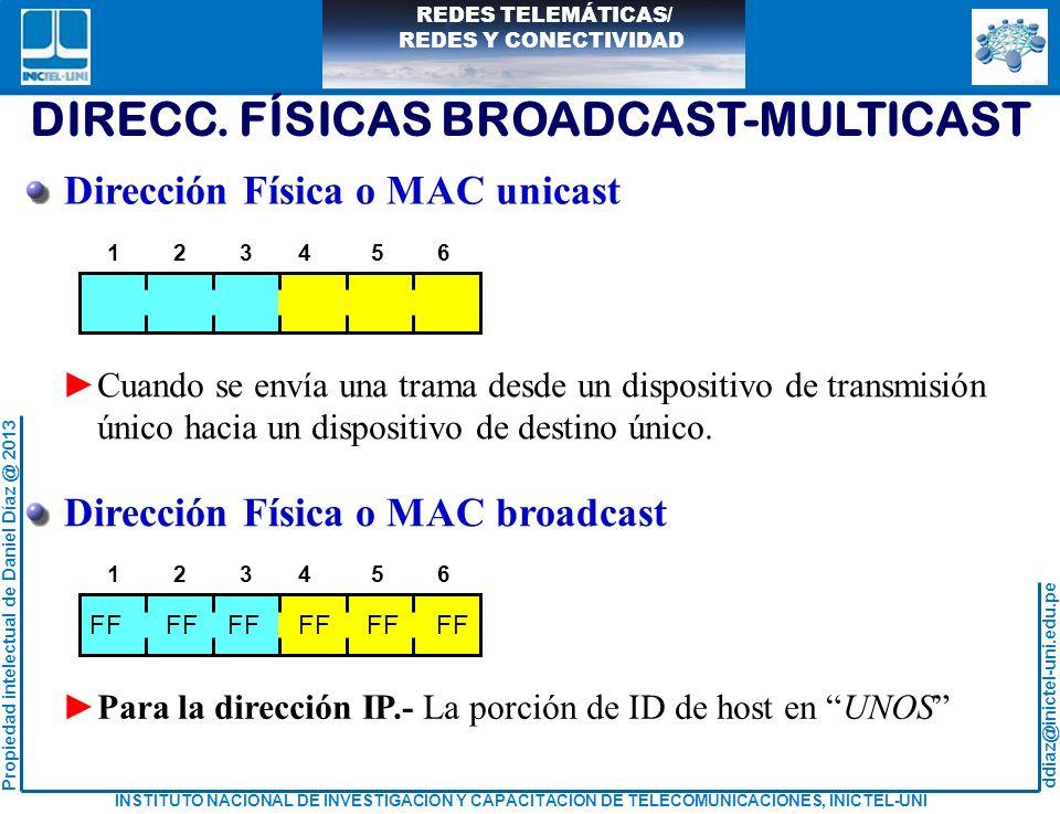 DIRECC. FÍSICAS BROADCAST-MULTICAST