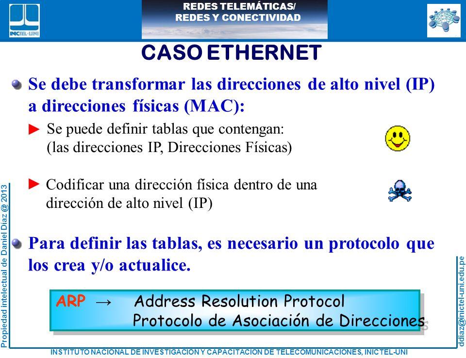 CASO ETHERNET Se debe transformar las direcciones de alto nivel (IP)