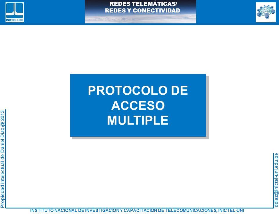 PROTOCOLO DE ACCESO MULTIPLE