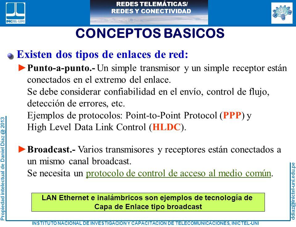 CONCEPTOS BASICOS Existen dos tipos de enlaces de red:
