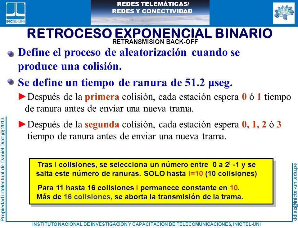 RETROCESO EXPONENCIAL BINARIO