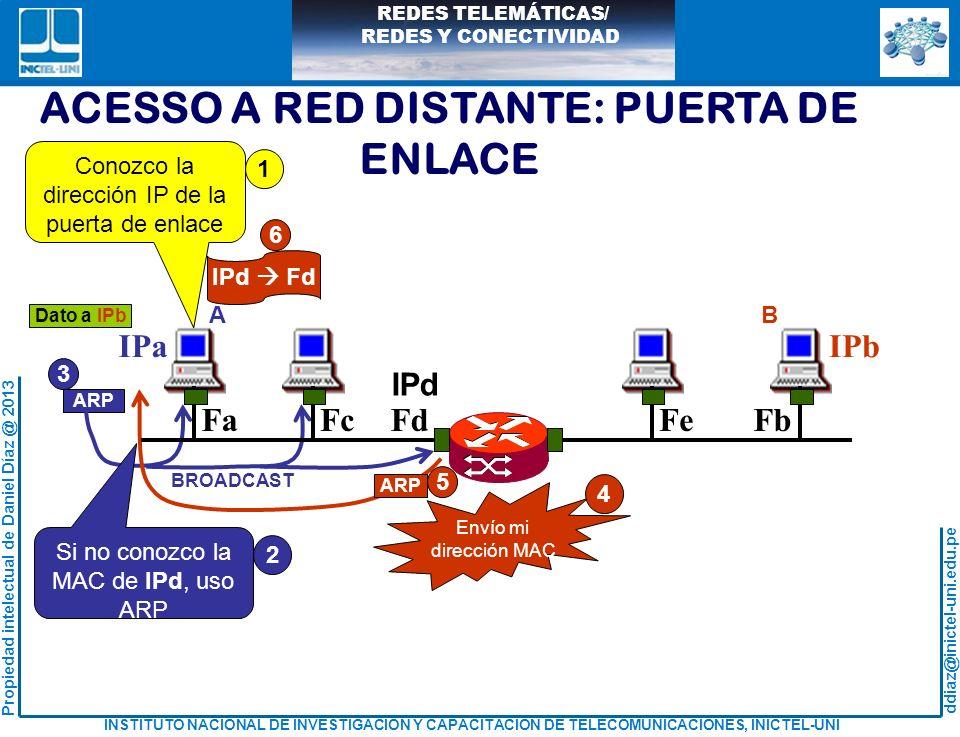 ACESSO A RED DISTANTE: PUERTA DE