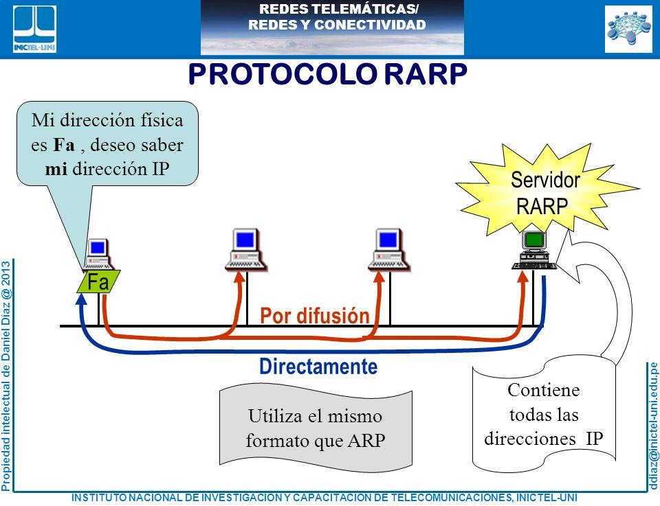 PROTOCOLO RARP Servidor RARP Fa Por difusión Directamente