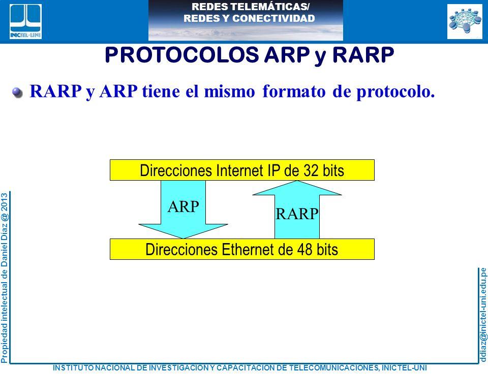 PROTOCOLOS ARP y RARP RARP y ARP tiene el mismo formato de protocolo.