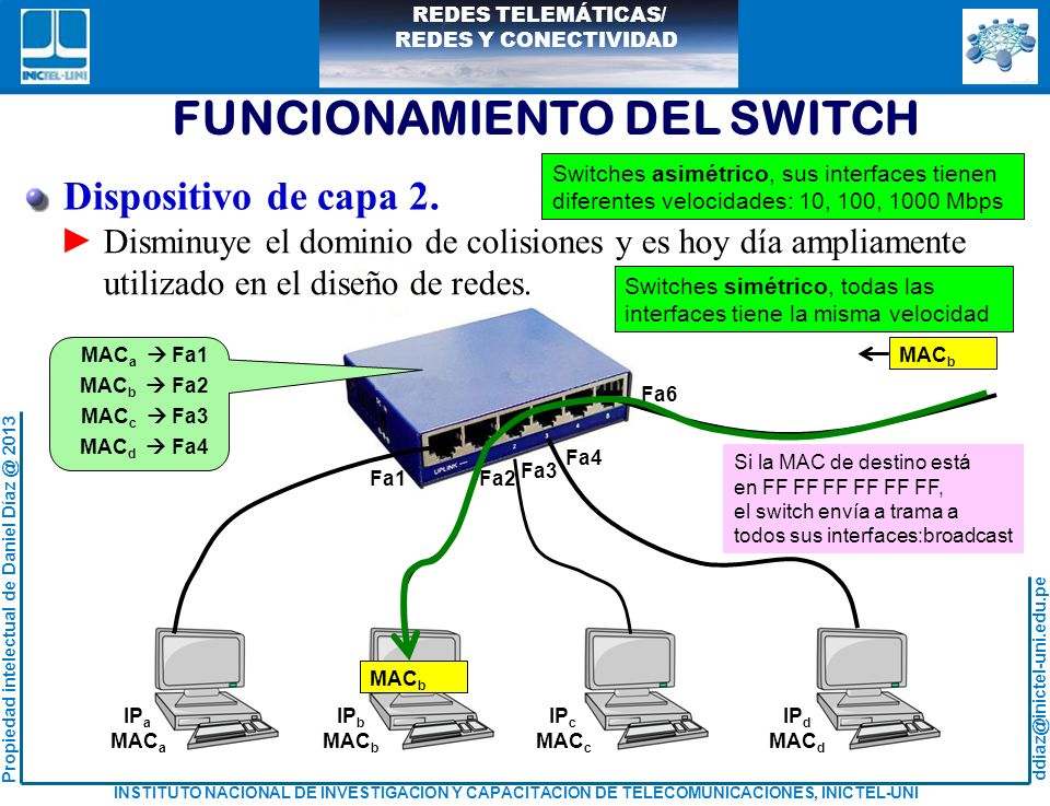 FUNCIONAMIENTO DEL SWITCH
