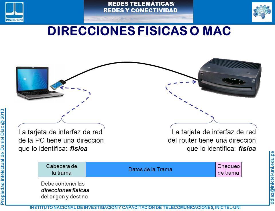 DIRECCIONES FISICAS O MAC