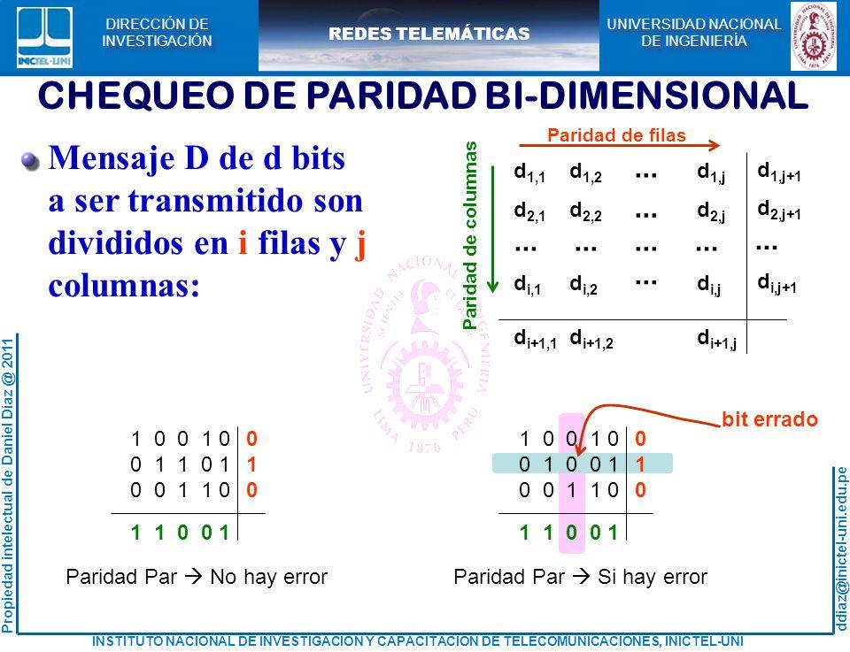 CHEQUEO DE PARIDAD BI-DIMENSIONAL