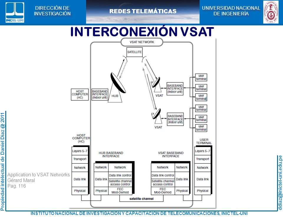 INTERCONEXIÓN VSAT Application to VSAT Networks Gérard Maral Pag. 116