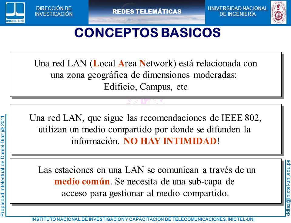 CONCEPTOS BASICOS Una red LAN (Local Area Network) está relacionada con. una zona geográfica de dimensiones moderadas: