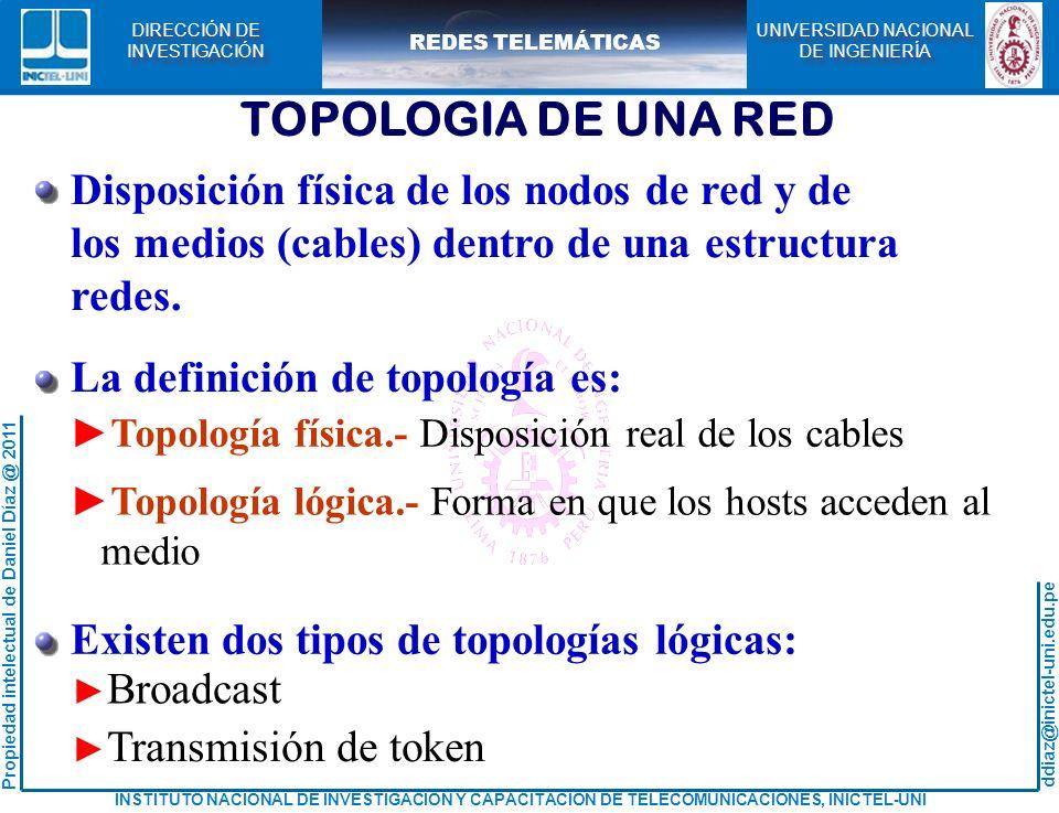 TOPOLOGIA DE UNA RED Disposición física de los nodos de red y de