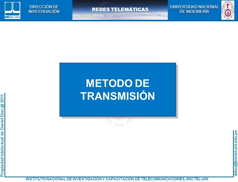 METODO DE TRANSMISIÓN