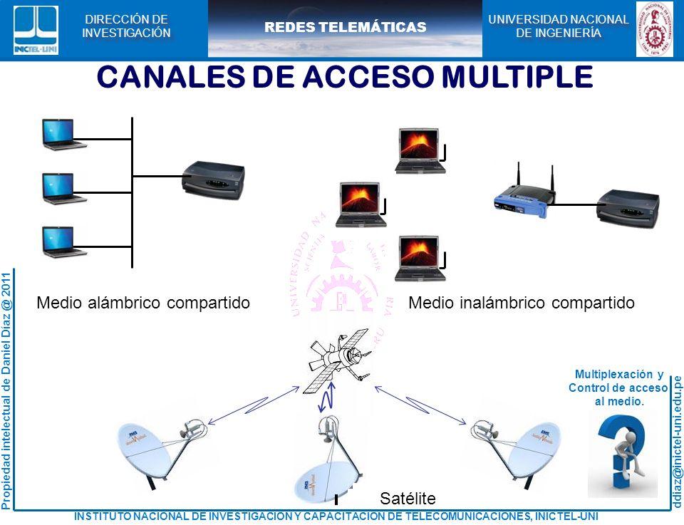 CANALES DE ACCESO MULTIPLE