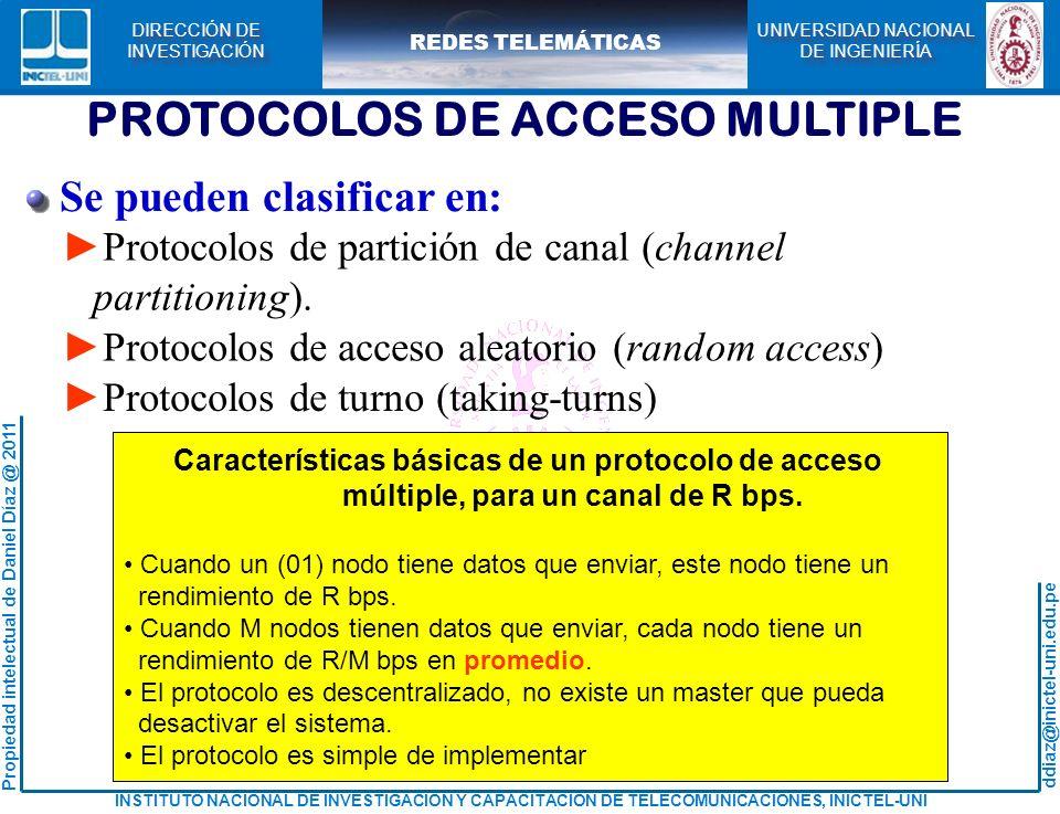 PROTOCOLOS DE ACCESO MULTIPLE