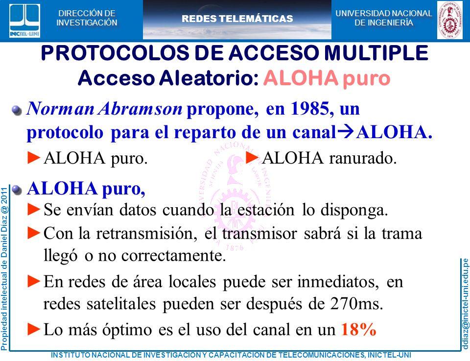 PROTOCOLOS DE ACCESO MULTIPLE Acceso Aleatorio: ALOHA puro