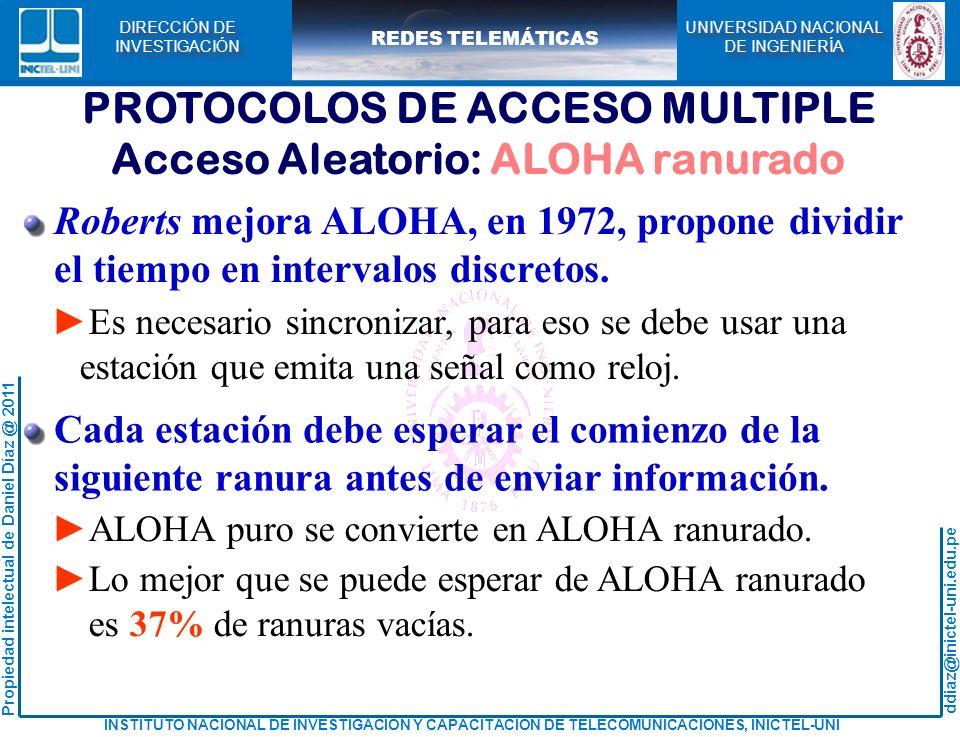 PROTOCOLOS DE ACCESO MULTIPLE Acceso Aleatorio: ALOHA ranurado