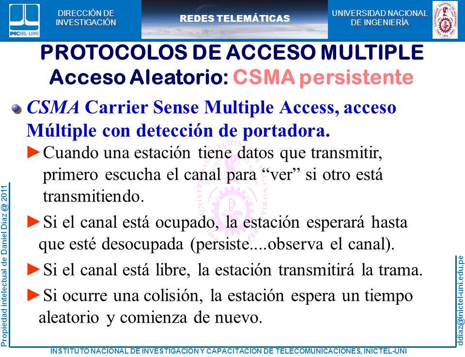 PROTOCOLOS DE ACCESO MULTIPLE Acceso Aleatorio: CSMA persistente