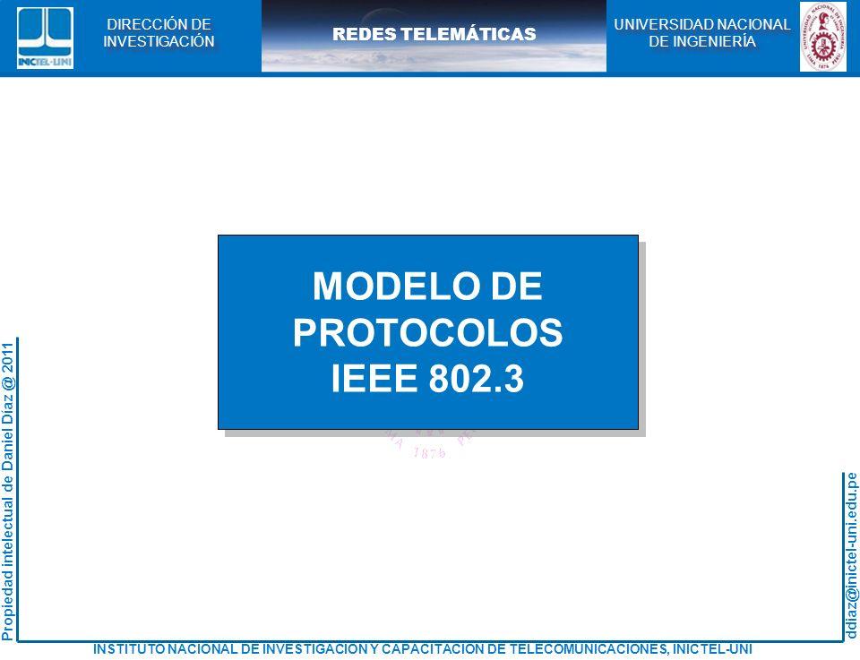 MODELO DE PROTOCOLOS IEEE 802.3