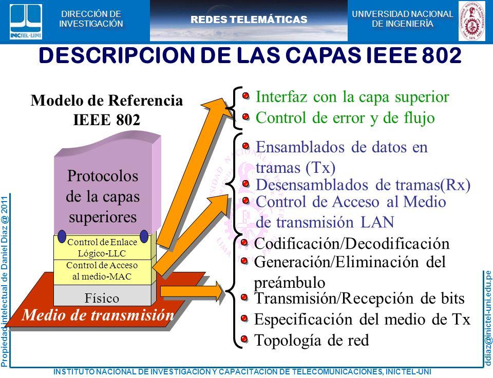 DESCRIPCION DE LAS CAPAS IEEE 802