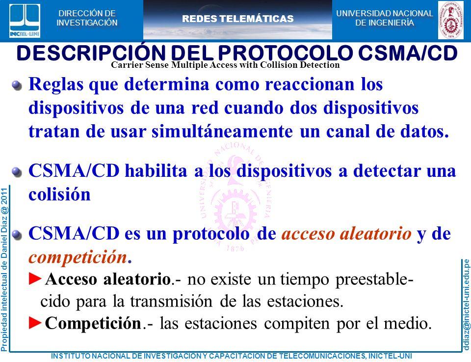 DESCRIPCIÓN DEL PROTOCOLO CSMA/CD