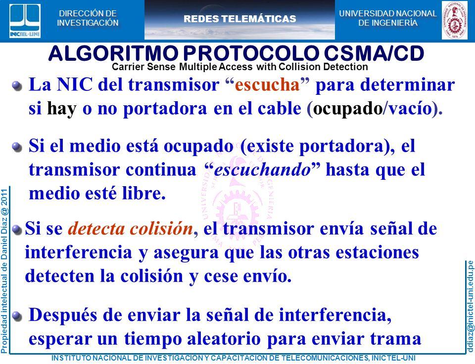 ALGORITMO PROTOCOLO CSMA/CD