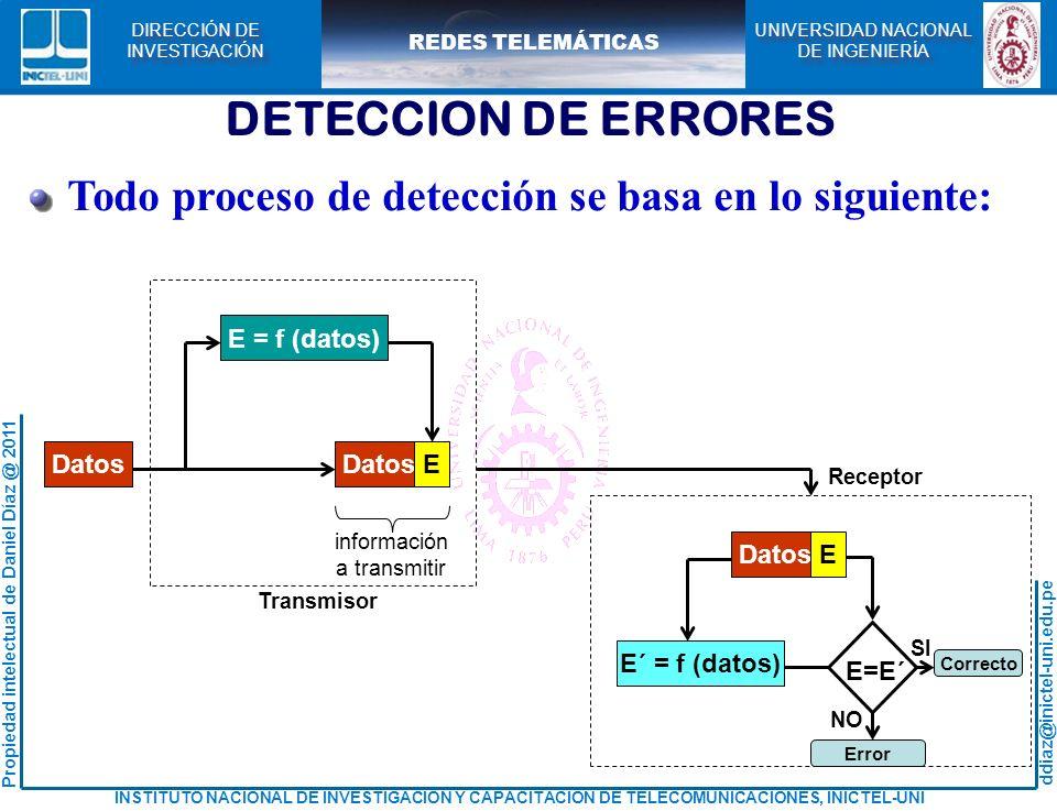 DETECCION DE ERRORES Todo proceso de detección se basa en lo siguiente: Datos. E. E = f (datos) información.