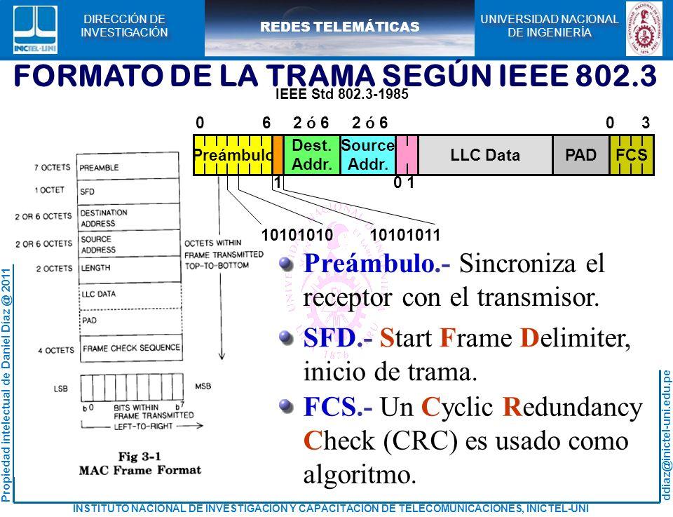 FORMATO DE LA TRAMA SEGÚN IEEE 802.3
