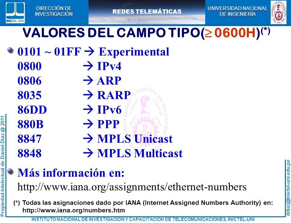 VALORES DEL CAMPO TIPO(≥ 0600H)(*)