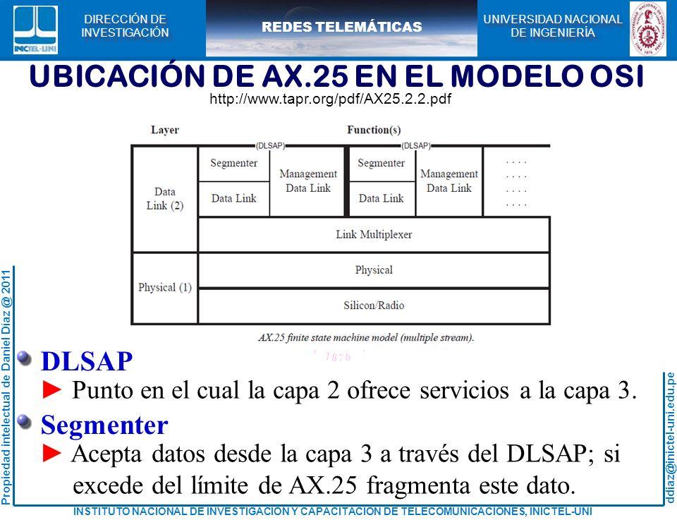 UBICACIÓN DE AX.25 EN EL MODELO OSI