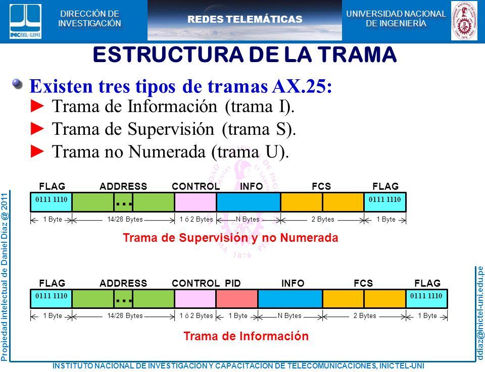 ESTRUCTURA DE LA TRAMA Existen tres tipos de tramas AX.25:
