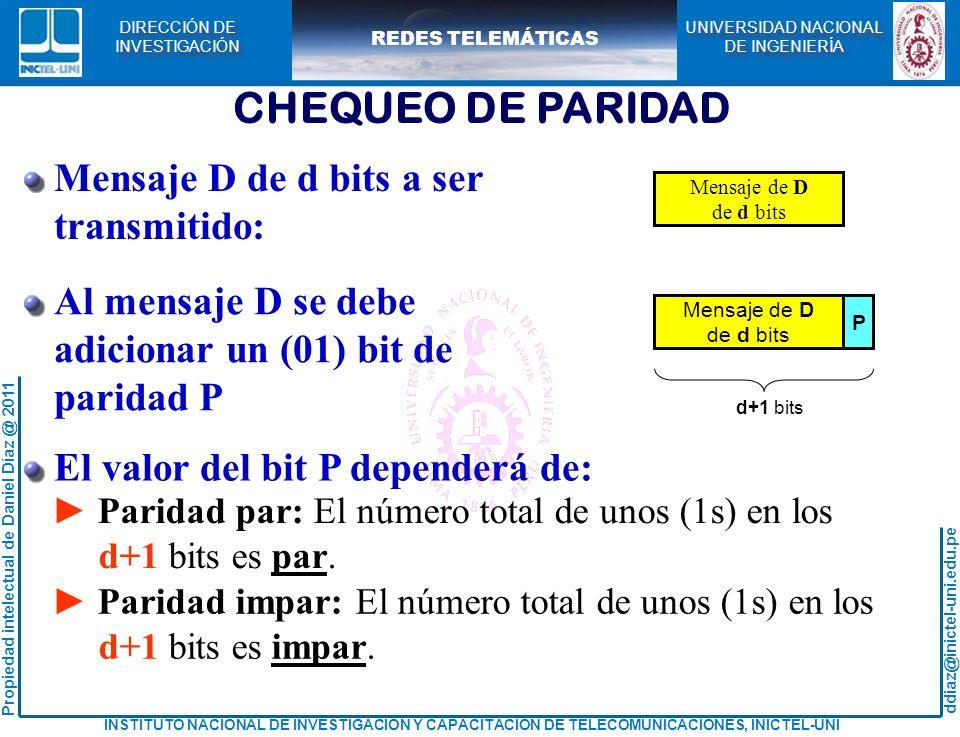 CHEQUEO DE PARIDAD Mensaje D de d bits a ser transmitido: