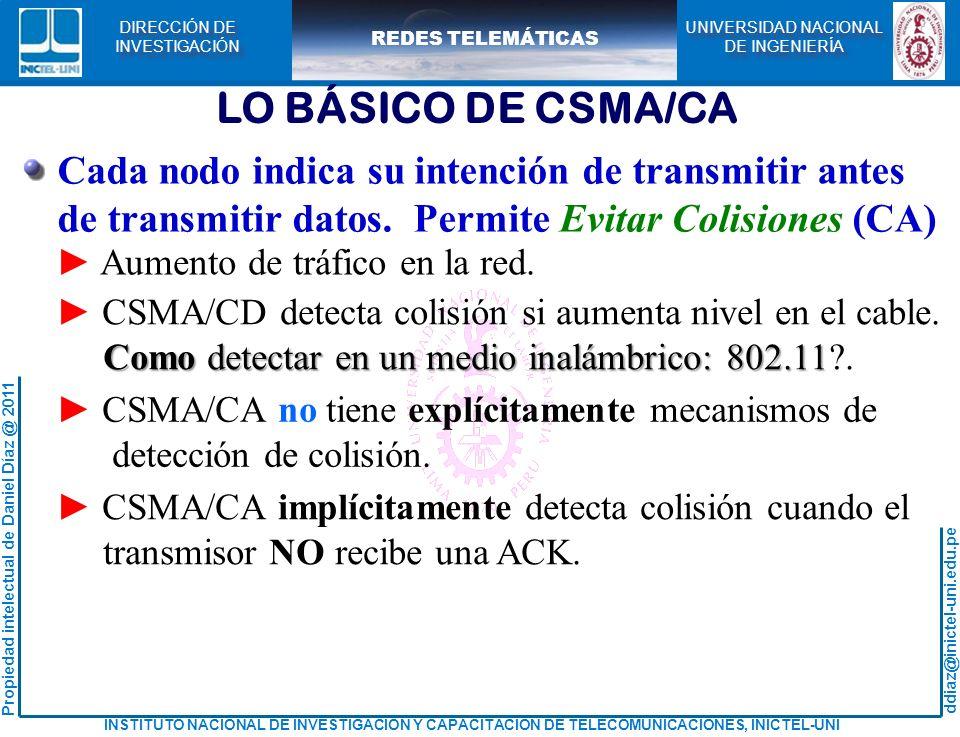 LO BÁSICO DE CSMA/CA Cada nodo indica su intención de transmitir antes