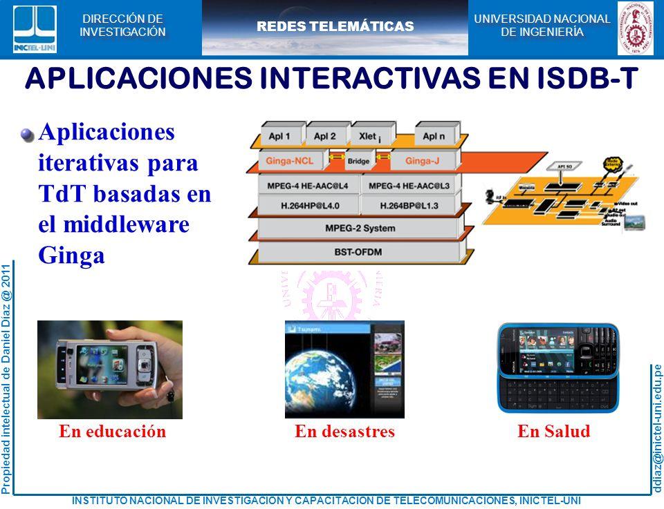 APLICACIONES INTERACTIVAS EN ISDB-T