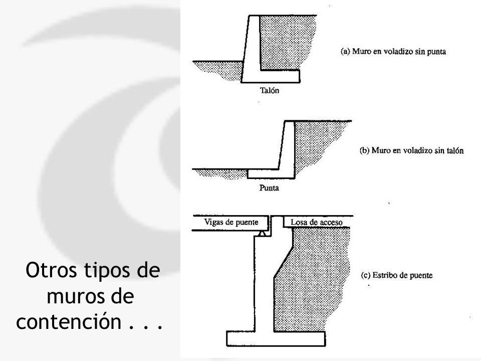 Zapatas aisladas de concreto reforzado ppt video online descargar - Tipos de muros ...