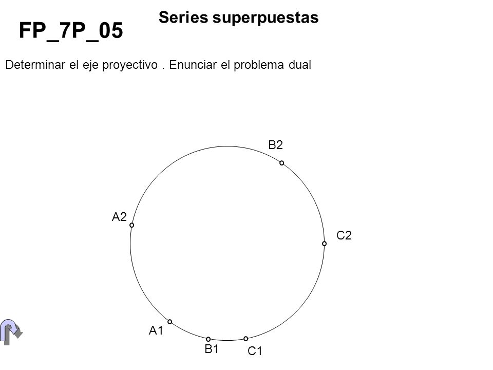 FP_7P_05 Series superpuestas