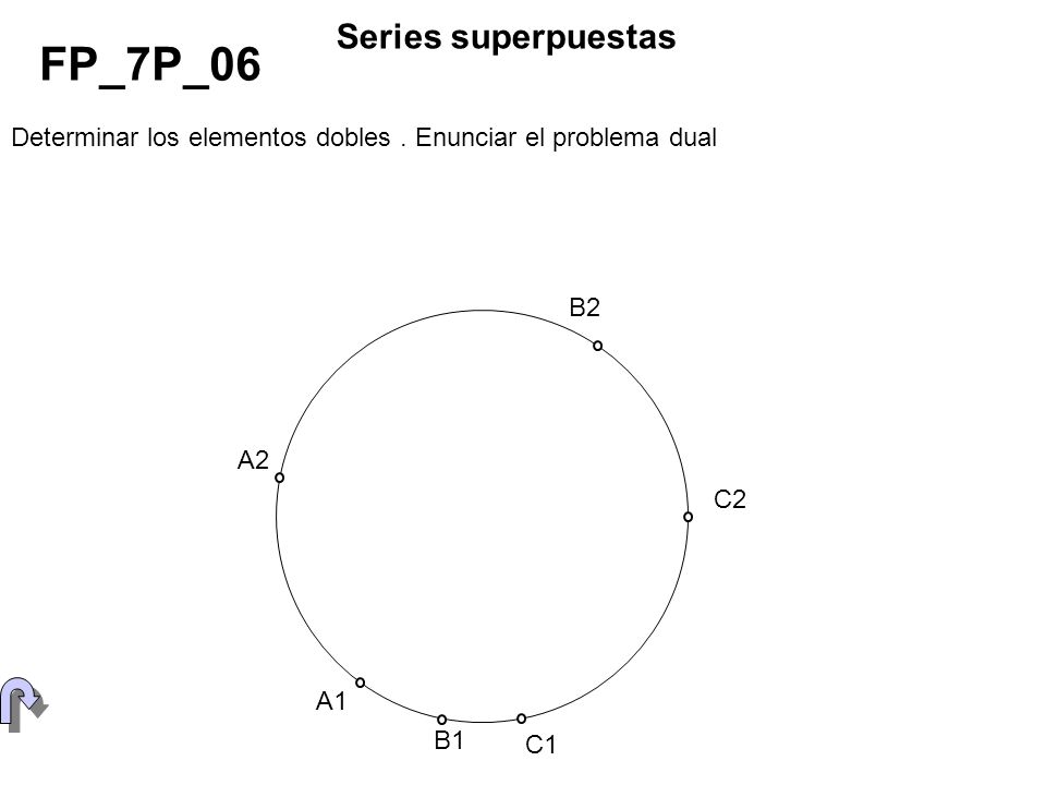 FP_7P_06 Series superpuestas