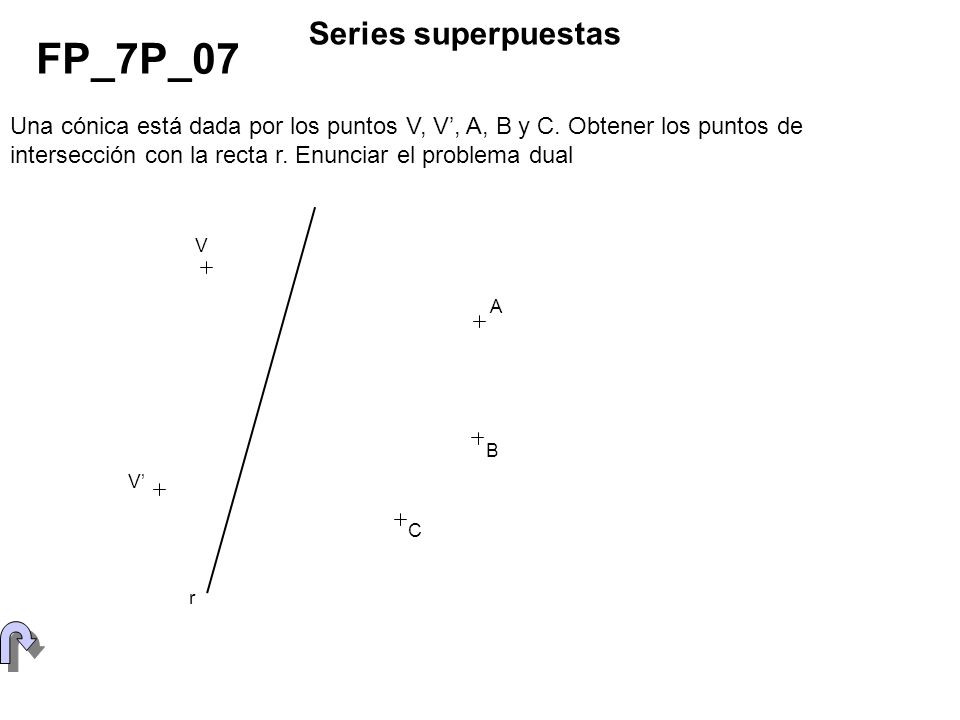 FP_7P_07 Series superpuestas