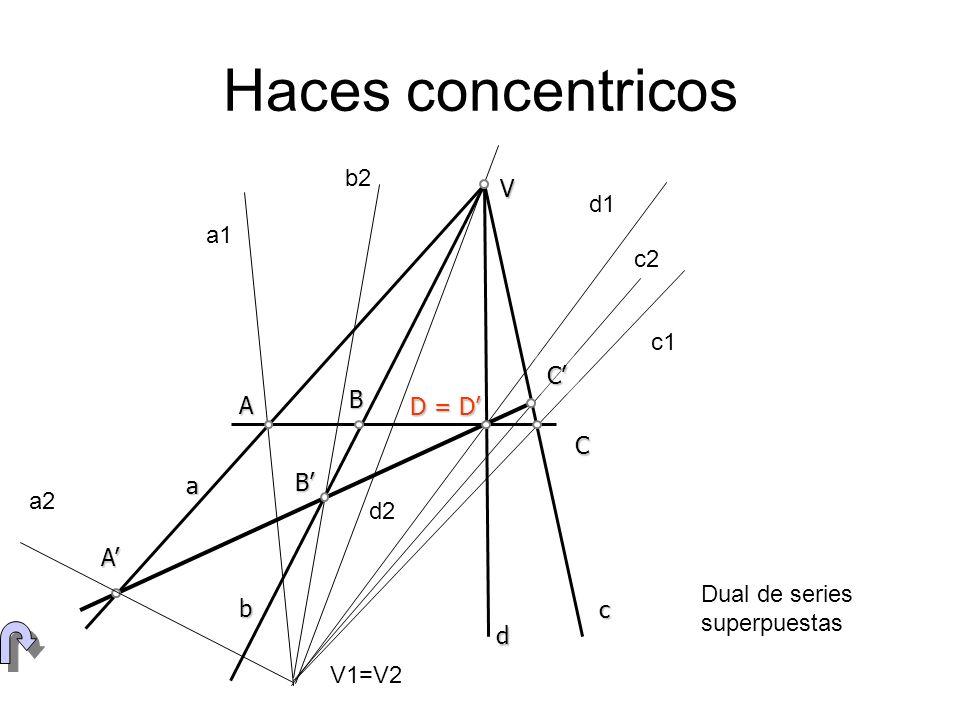 Haces concentricos b2 V d1 a1 c2 c1 C' B A D = D' C a B' a2 d2 A'